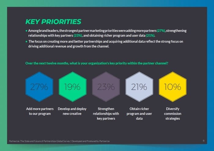 affiliate research - marketer priorities