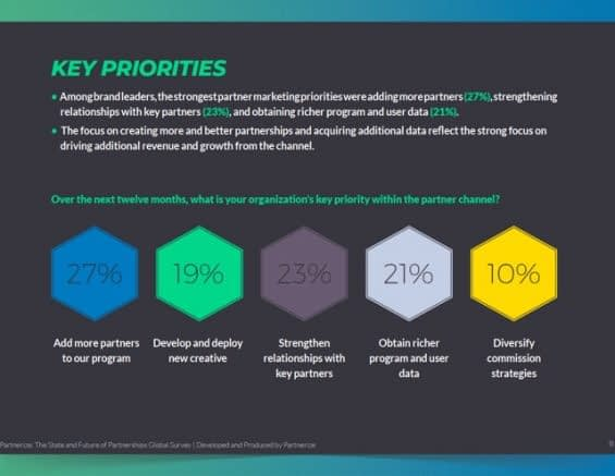 affiliate-research-marketer-priorities